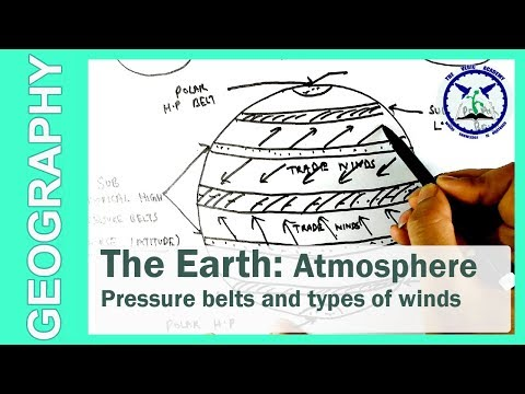 Pressure belts of Earth and types of winds | Geography | by TVA
