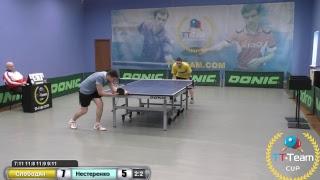Мельников В. vs Щепка В.
