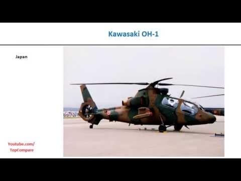 Kawasaki OH-1 & A129 Mangusta,...
