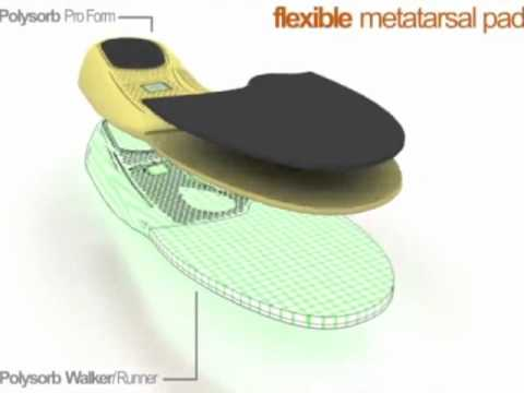 Spenco® PolySorb® ProForm Ultra-thin Inserts & Shoe Insoles Review @ www.TheInsoleStore.com