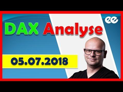 DAX Analyse 05.07.2018 - Meega Trading Marcus Klebe видео