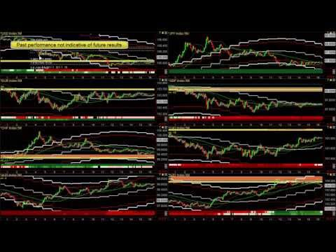 Forex Blog – 3 Step Easy Forex Trading System – May 23, 2013