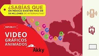 Akky / NIC Mexico