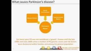 The Genetics Of Parkinson's Disease [Webinar]