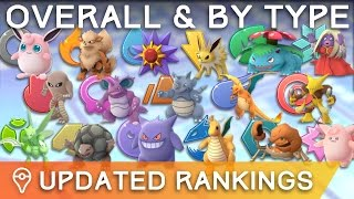 *NEW* BEST ATTACKERS IN POKÉMON GO - OVERALL & BY TYPE (NOV BALANCE UPDATE) by Trainer Tips