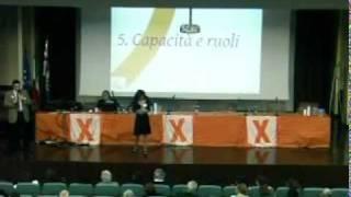 2GiorniXMilano 2011:  Lavorare per progetti