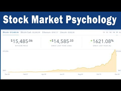 The Psychology Of The Stock Market And Bitcoin Prices (Featuring Ryan Scribner)