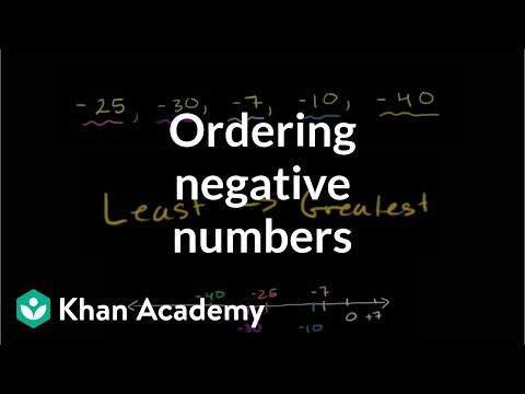 ordering negative numbers video khan academy. Black Bedroom Furniture Sets. Home Design Ideas
