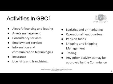 Offshore Company Mauritius | Understand Differences In GBC 1 & 2