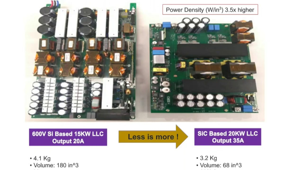 Webinar: High-efficiency, Resonant DC/DC Converter for Fast EV Charger Designs
