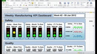 A short tutorial video in response to a forum post describing how to set up the dropdown selection feature within an Excel Manufacturing Example Dashboard.Feel free to ask questions on our forum if you need any more support.
