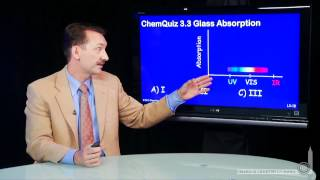 Glass Absorption (Quiz)