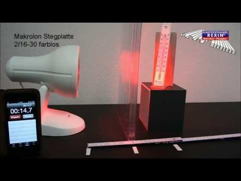 Makrolon Stegplatten - Hitzeschutz Test