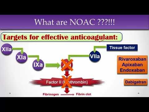 Novel Oral Anticoagulant Noac (Dr. Ahmed Mohamed Abdel-Salam)