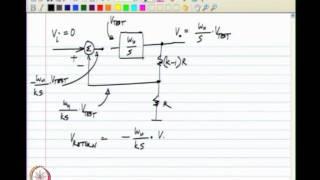 Mod-01 Lec-04 Lecture 4