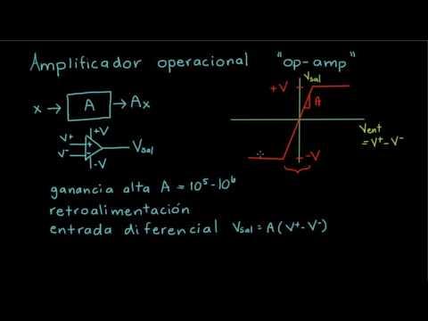 Circuito Operacional : Qué es un amplificador operacional video khan academy
