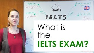 IELTS Preparation - What Is The IELTS Exam?