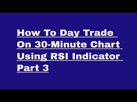 How To Day Trade On 30-Minute Chart Using RSI Indicator Part 3