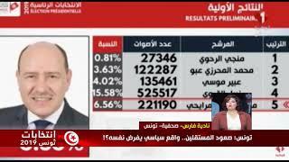 تونس: صعود  المستقلين: واقع سياسي يفرض نفسه؟!