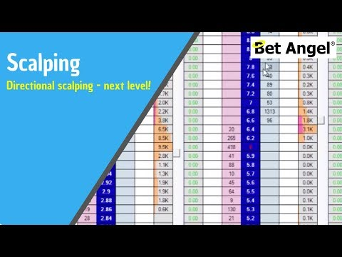 Directional Scalping – The Next Level!