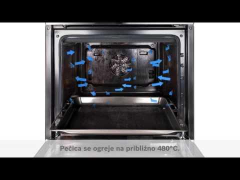 Bosch piroliza