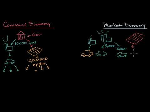 market and command economies