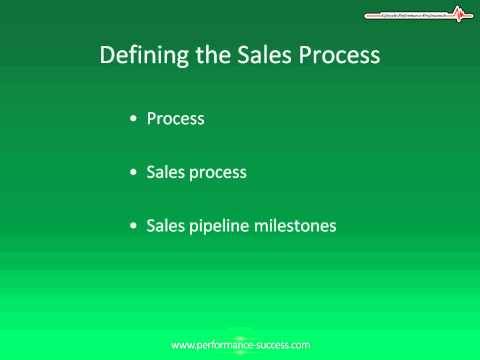 Sales Planning: How to Create a Sales Plan