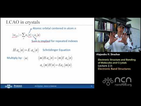 electronic (band) - Table of Contents: 00:09 Lecture 2.6: Electronic Structure of Molecules and Crystals: Review 00:23 Electronic band structure of crystals 02:53 Electronic ban...