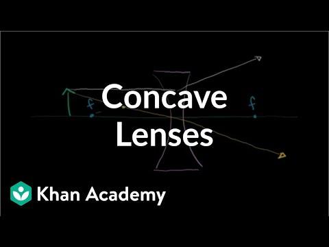 Concave lenses video geometric optics khan academy