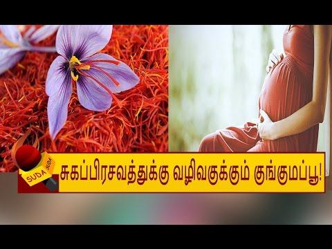 Medical uses of saffron