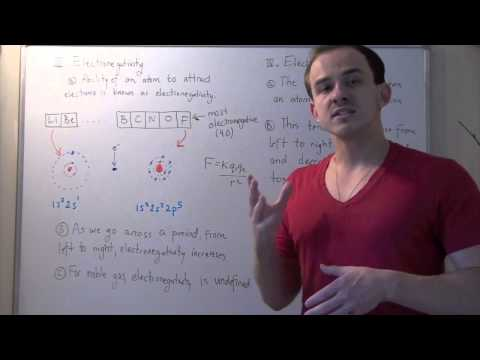 Electronegativity - http://www.aklectures.com/lecture/atomic-radius-ionization-energy-electronegativity-and-electron-affinity The website organizes the videos into clear and str...