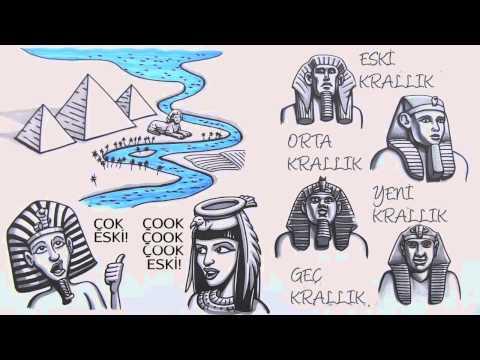 SANAT TARİHİ - 2 - TARİH ÖNCESİ VE İLK ÇAĞ SANATI - I (MEZOPOTAMYA VE MISIR)