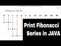 How to print Fibonacci Series in Java  Java Programs for Interview Preparation waptubes