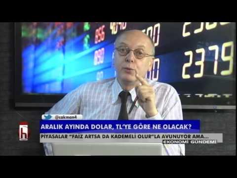 191115 Dr. Cüneyt Akman'la Piyasalar: Aralık'ta ABD Faizleri artacak dendi ama dolar düştü...