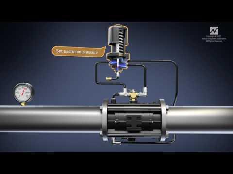 1000 Series Pressure Sustaining Irrigation Valve