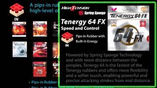 Tenergy 64-FX