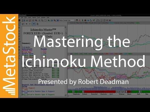 Mastering the Ichimoku Method - Robert Deadman