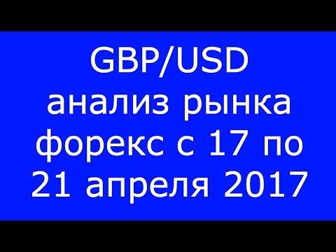 GBP/USD - Еженедельный Анализ Рынка #Форекс c 17 по 21.04.2017. Анализ Форекс.