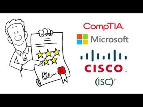 it certification - online it certification training!