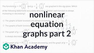 Nonlinear equation graphs — Harder example | Math | New SAT | Khan Academy