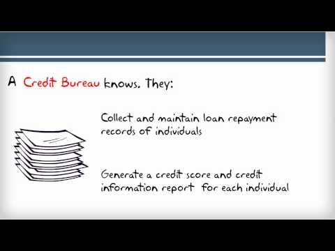 Personal Finance: Why should you know your credit score?