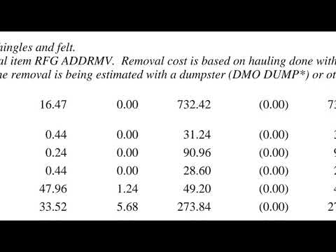 What's Wrong With This Insurance Estimate | 04