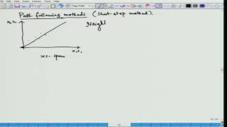 Mod-01 Lec-31 Convex Optimization