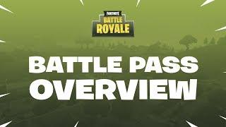 Battle Royale - Battle Pass Overview