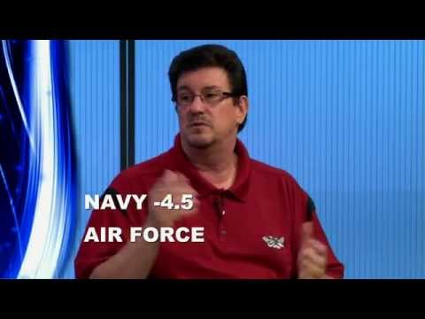 College Football Free Picks: Navy vs Air Force Betting