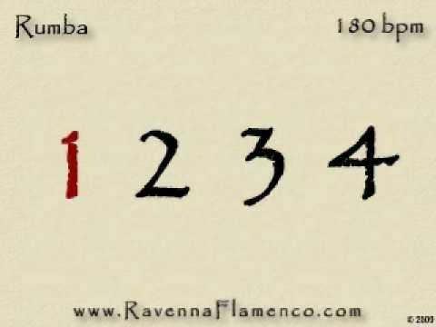 Flamenco Metronome: Rumba 180 BPM