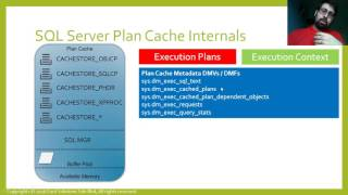 SQL Server Memory Pressure (Farsi)
