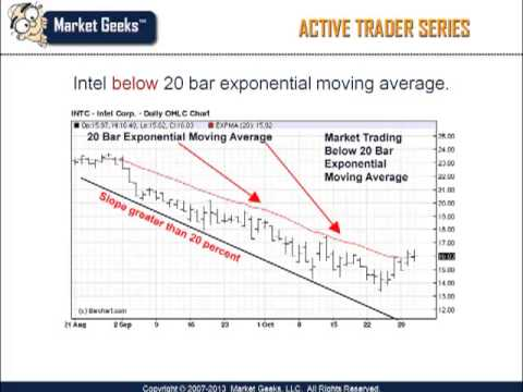 , title : 'Range Bound or Trending | The Best Way Traders Can Determine Market Conditions'
