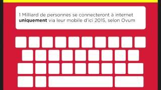 Tendances Social Media 2015