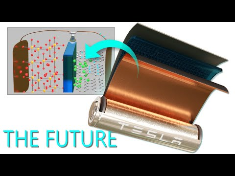Lithium-ion Battery, How Does It Work?